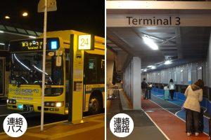 成田空港第3ターミナル連絡方法