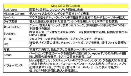 iOS9_02
