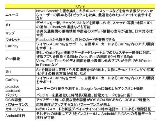 iOS9_03