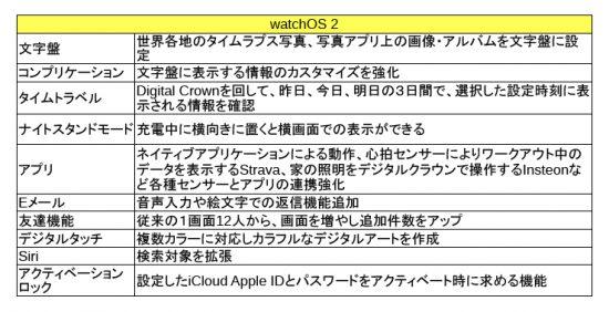 iOS9_04