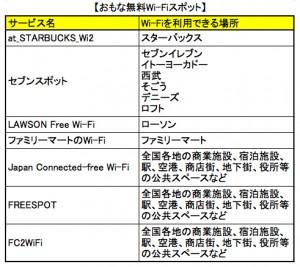 wifi08