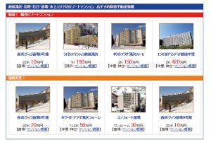 リゾートマンション物件情報サイト