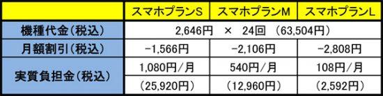 Y!mobile_16GB