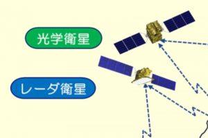 情報収集衛星の光学衛星とレーダー衛星の想像図