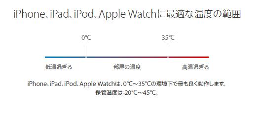 iOSアップデート11