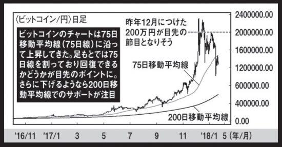 「仮想通貨」や「ビットコイン(Bitcoin)」の出願商標の傾向とは   BRANDTODAY