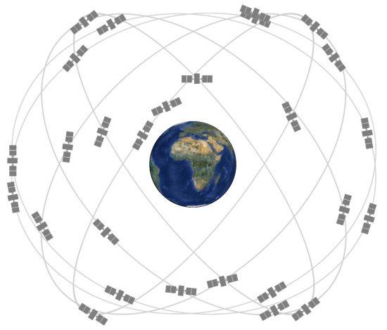 「GPS」の模式図