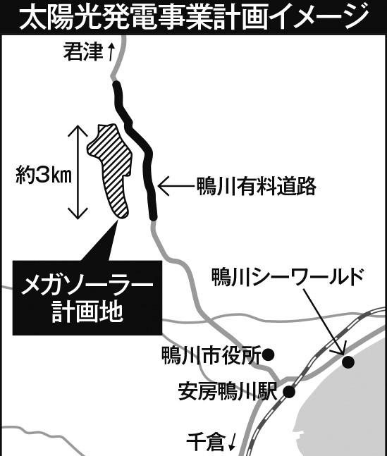 メガソーラー計画地