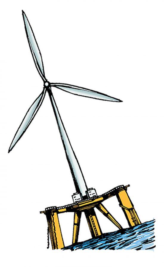 洋上風力発電