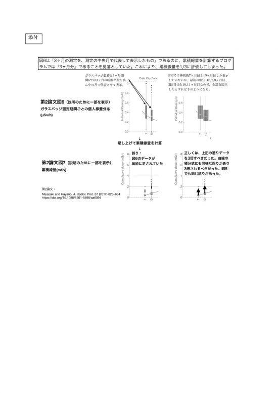 早野氏「見解」2ページ目