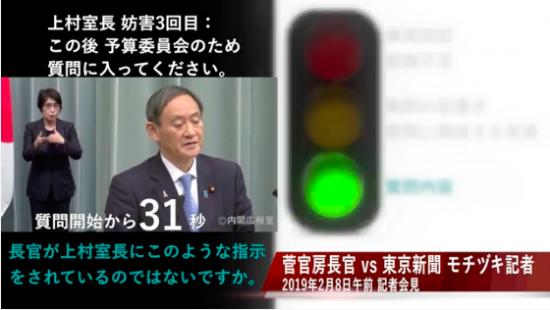 菅官房長官信号無視話法分析