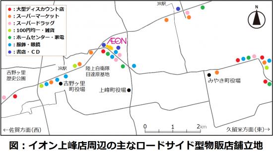 立地関係図