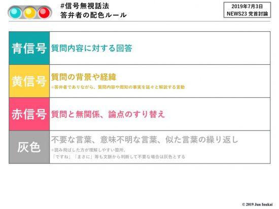 news23信号無視話法分析ルール