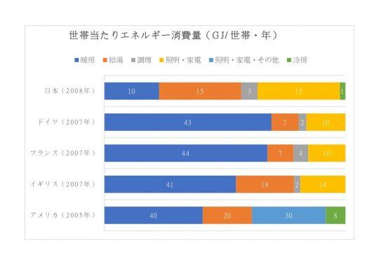 世帯エネルギー消費量_page-0001 (002)