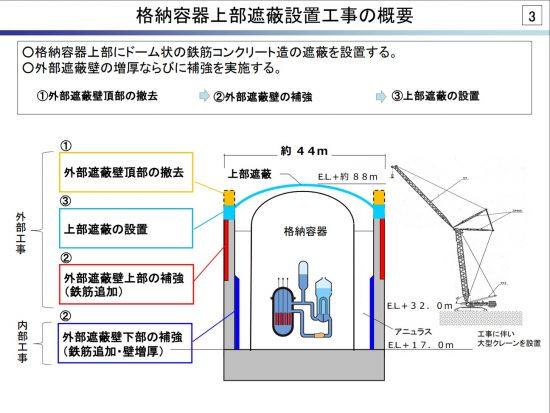 関西電力高浜発電所 1,2号炉格納容器改造内容