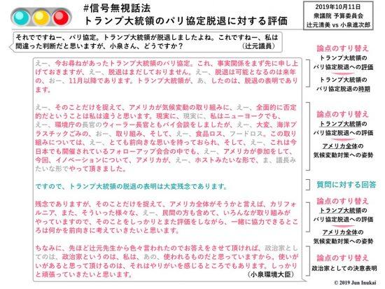 20191011辻元vs進次郎