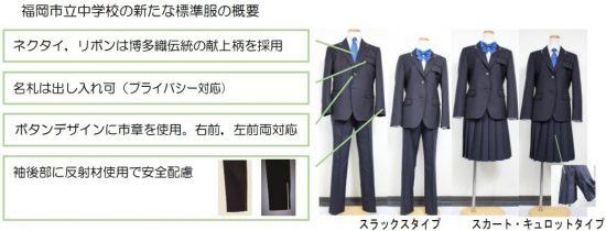 福岡市立中学校の新たな標準服の概要