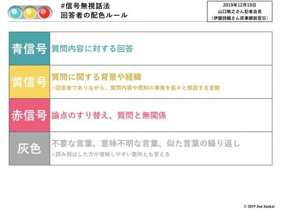 20191219山口敬之記者会見.配色ルール