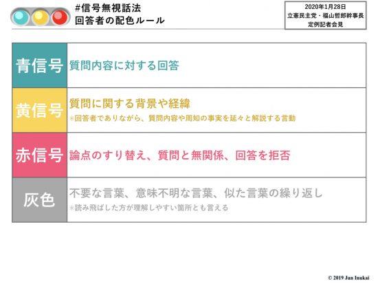 20200128福山哲郎記者会見.配色ルール