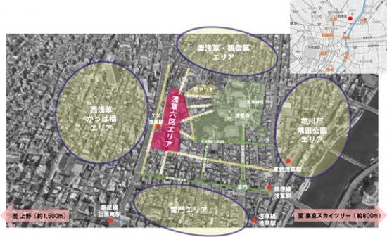 「浅草六区」エリアの位置図