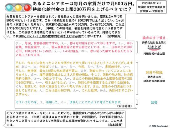 4月17日厚生労働委員会宮本徹vs安倍1