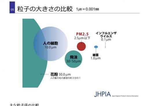 主な粒子径の比較