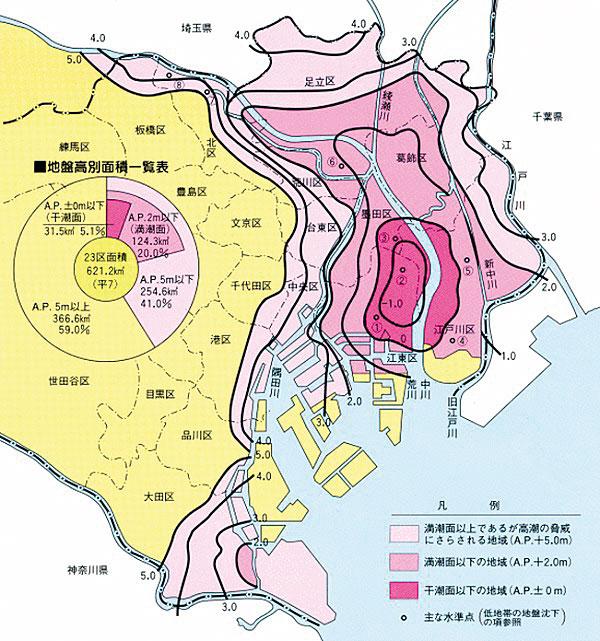 「低地帯の地盤高平面図」東京都建設局河川部発行パンフレット