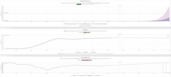 IHMEによる日本の2020/01/01迄の長期予測(2020/09/18更新)