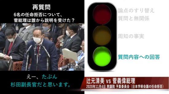 11月4日菅義偉総理の支離滅裂な答弁