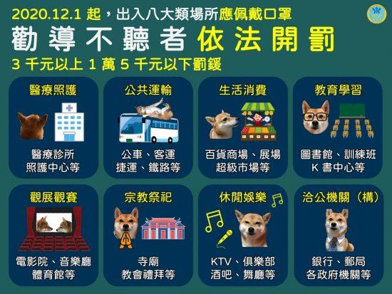 中華民国衛生福利部(台湾厚労省)によるマスク着用義務の啓発ポスター