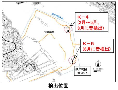 沖縄防衛局、普天間飛行場代替施設建設事業に係る環境監視等委員会(第29回)資料4「工事の実施状況等について」より(2020年11月)
